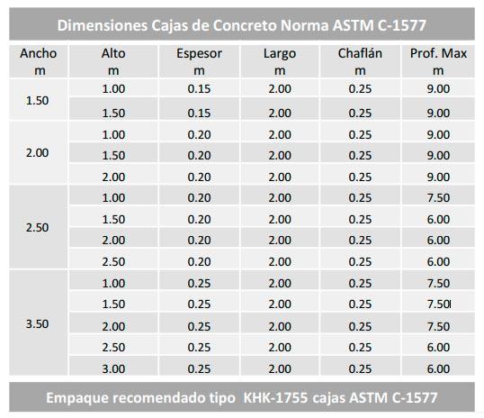 Dimensiones-Cajas-de-Concreto-Norma-ASTM-C-1577